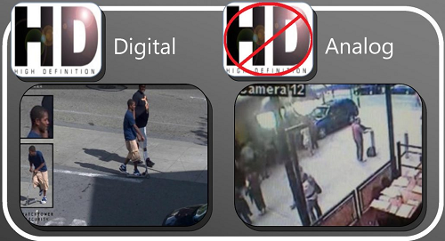 تفاوت دوربین آنالوگ و دیجیتال