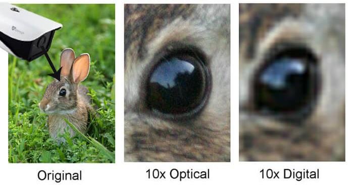 تفاوت زوم دیجیتال و زوم اپتیکال دوربین های مداربسته