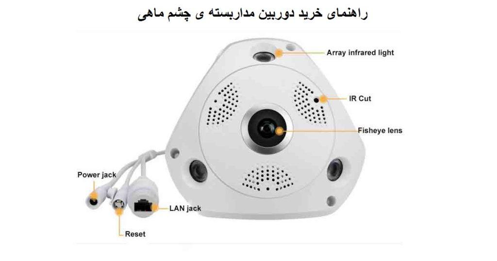 راهنمای خرید دوربین مداربسته ی چشم ماهی