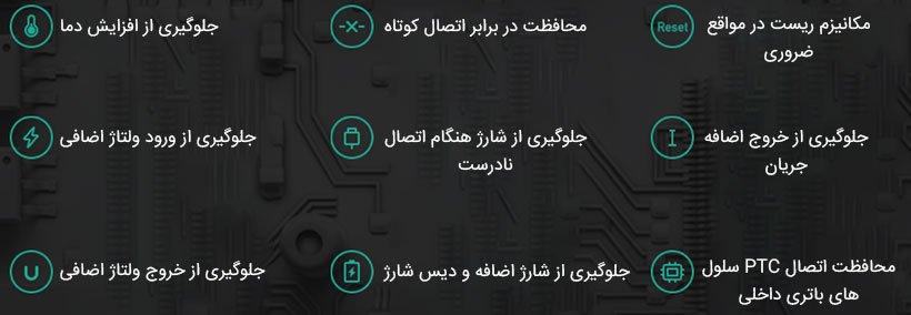 اور بانک 10000 میلی امپری شیائومی نسخه 2 دو پورت در شیراز