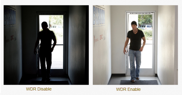 WDR در دوربین های مداربسته