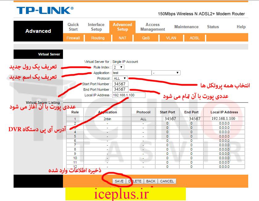 PORT FORWARDING انتقال تصویر به روش ای پی استاتیک در شیراز
